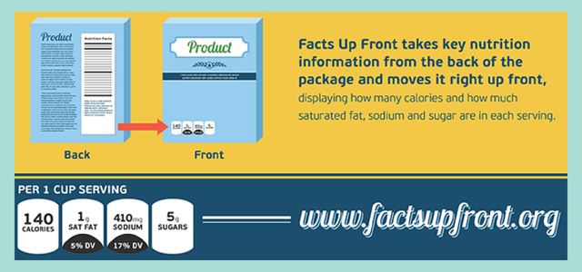 Facts Up Front Nutrition Labeling