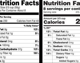 Nutrition Labels Getting A Makeover